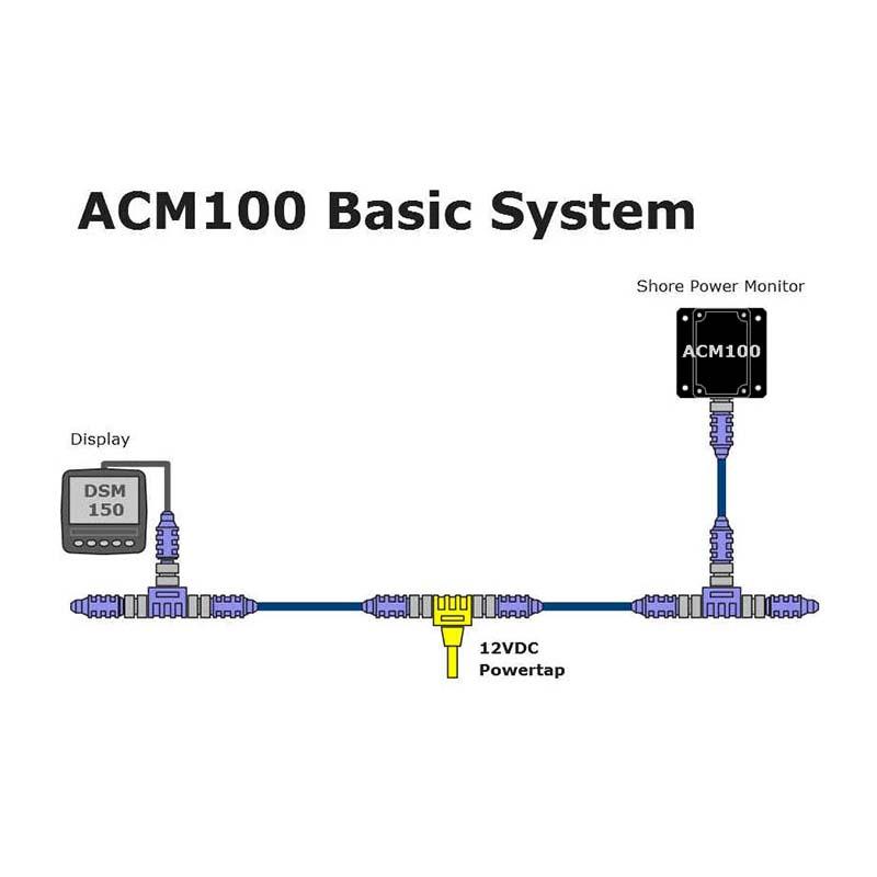 AC Monitor ACM100