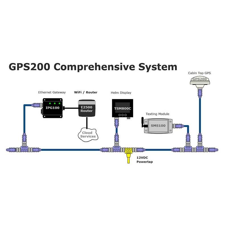 GPS200 - GPS antenna/receiver